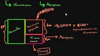 Сравнение акций и облигаций